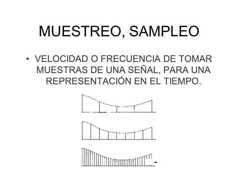 MUESTREO, SAMPLEO VELOCIDAD O FRECUENCIA DE TOMAR MUESTRAS DE UNA SEÑAL, PARA UNA REPRESENTACIÓN EN EL TIEMPO.