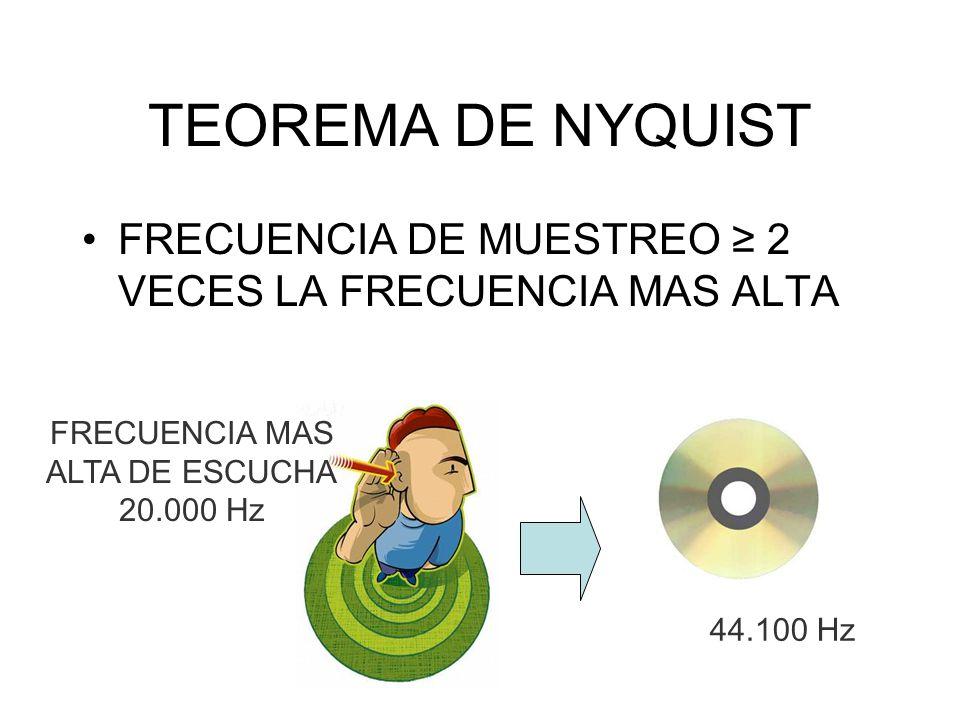 FRECUENCIA MAS ALTA DE ESCUCHA
