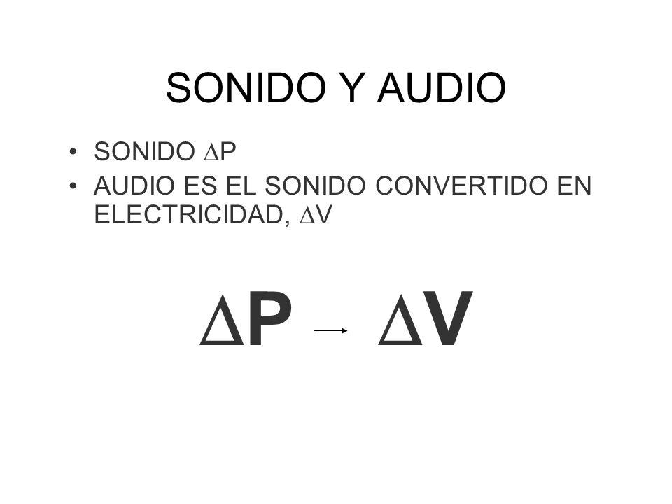 DP DV SONIDO Y AUDIO SONIDO DP