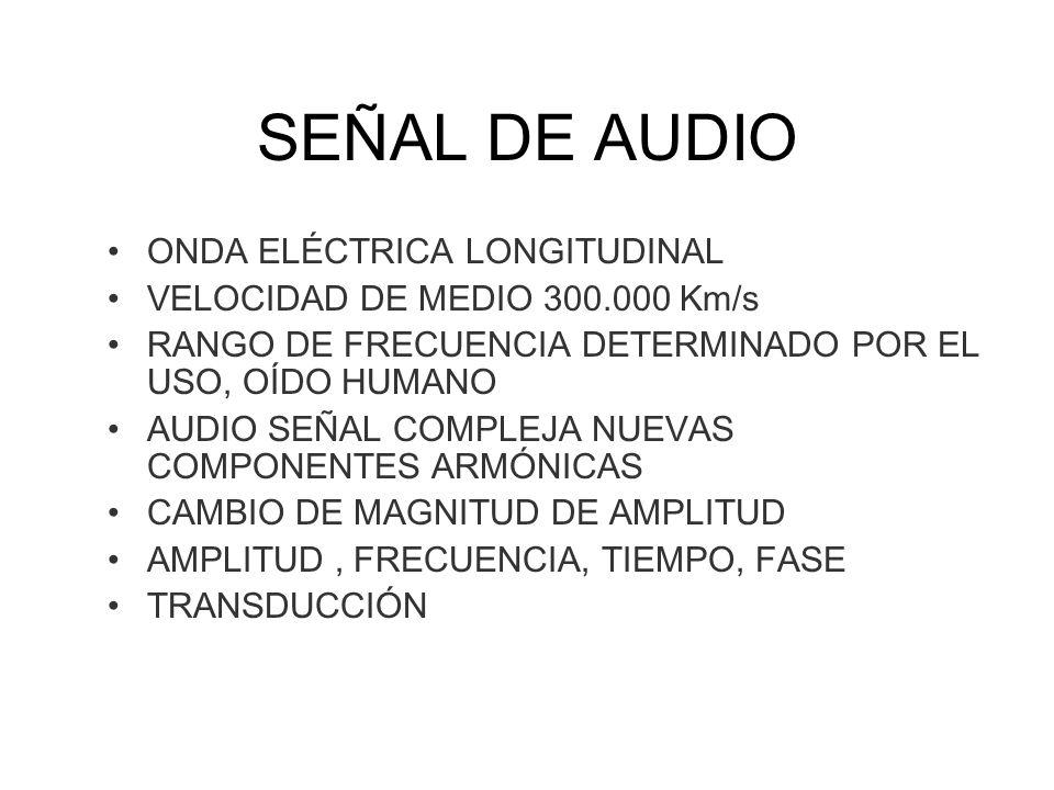SEÑAL DE AUDIO ONDA ELÉCTRICA LONGITUDINAL