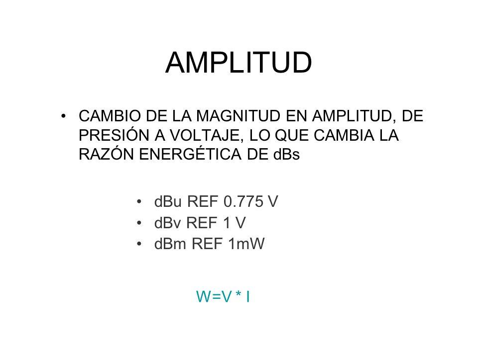AMPLITUD CAMBIO DE LA MAGNITUD EN AMPLITUD, DE PRESIÓN A VOLTAJE, LO QUE CAMBIA LA RAZÓN ENERGÉTICA DE dBs.