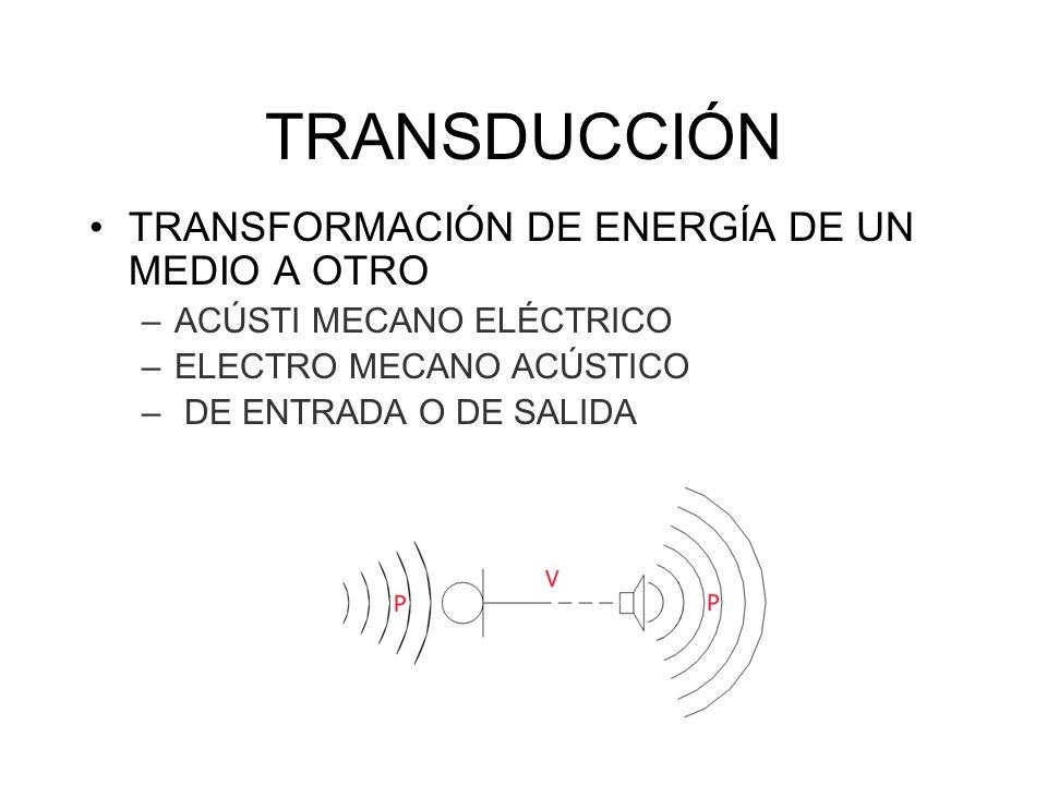 TRANSDUCCIÓN TRANSFORMACIÓN DE ENERGÍA DE UN MEDIO A OTRO