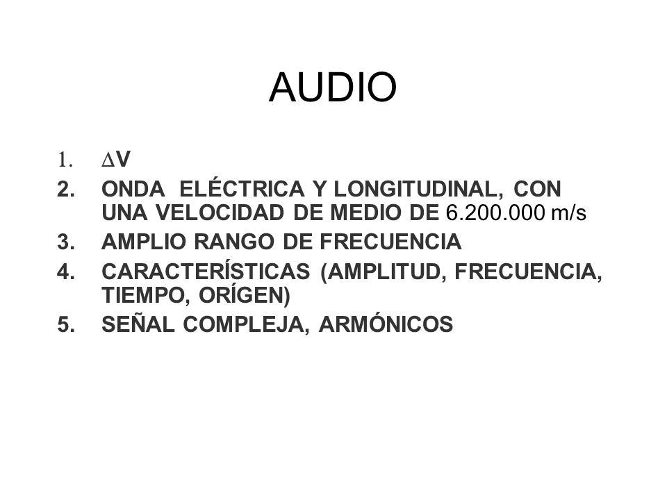 AUDIO DV. ONDA ELÉCTRICA Y LONGITUDINAL, CON UNA VELOCIDAD DE MEDIO DE 6.200.000 m/s. AMPLIO RANGO DE FRECUENCIA.