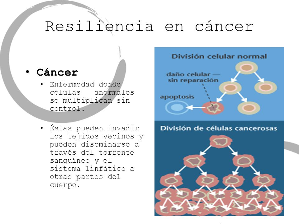Resiliencia en cáncer Cáncer