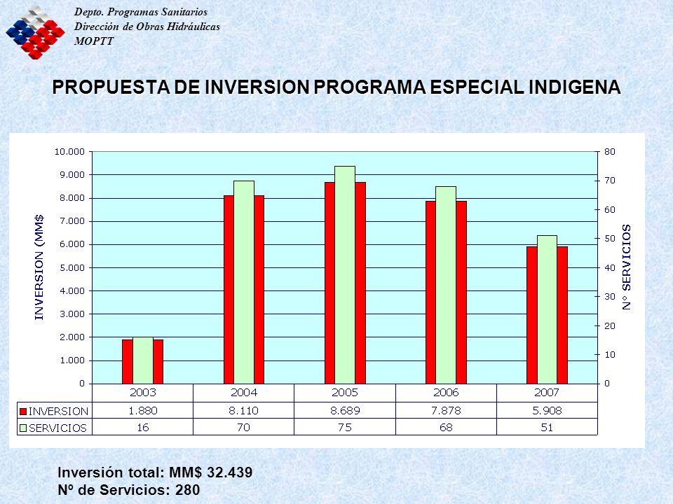 PROPUESTA DE INVERSION PROGRAMA ESPECIAL INDIGENA