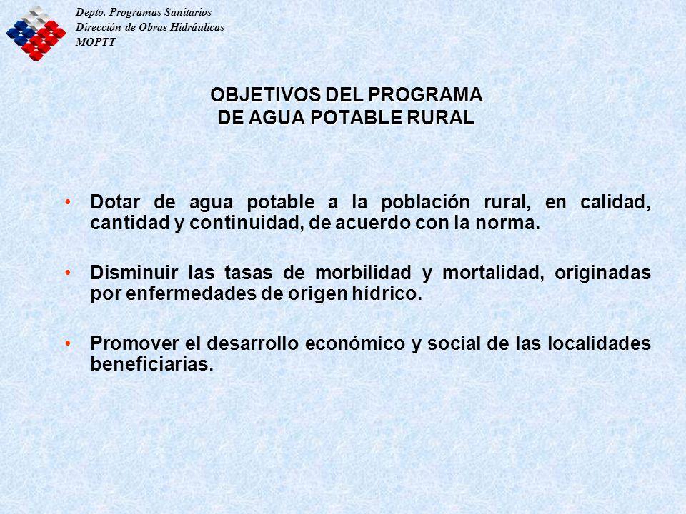 OBJETIVOS DEL PROGRAMA DE AGUA POTABLE RURAL