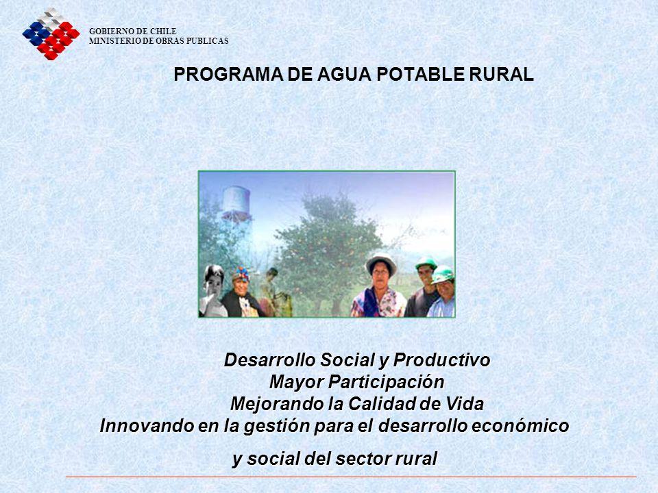 PROGRAMA DE AGUA POTABLE RURAL