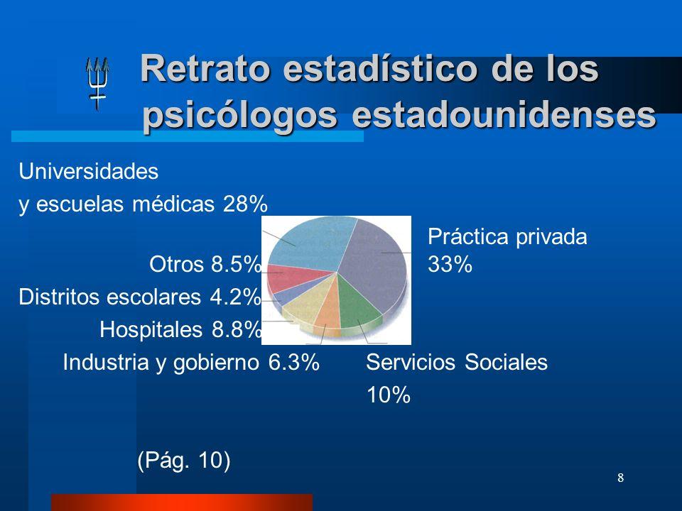 Retrato estadístico de los psicólogos estadounidenses