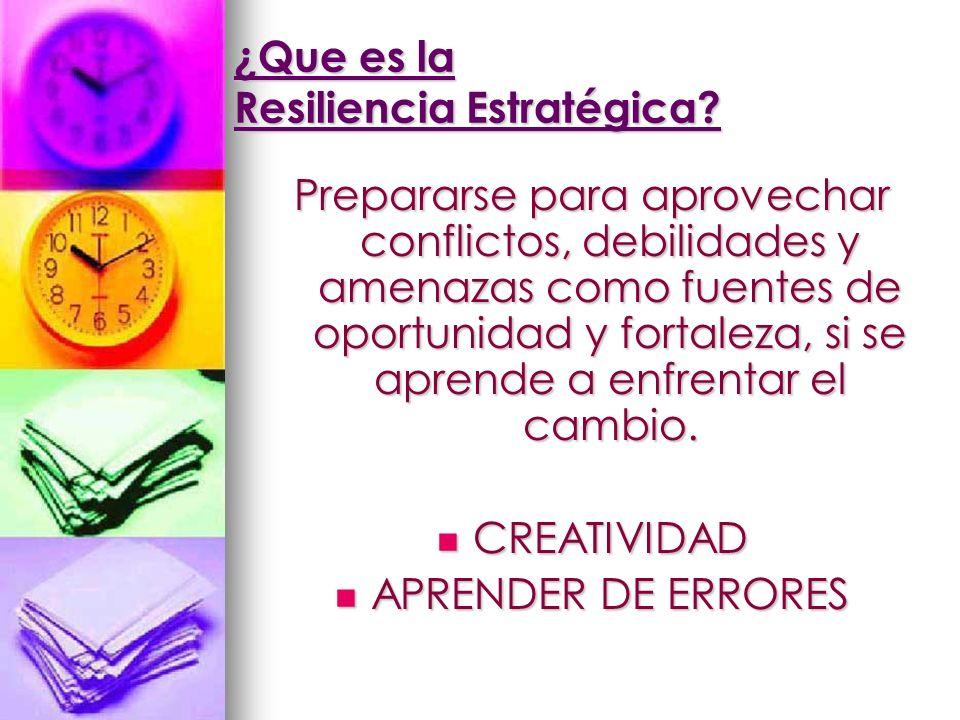 ¿Que es la Resiliencia Estratégica