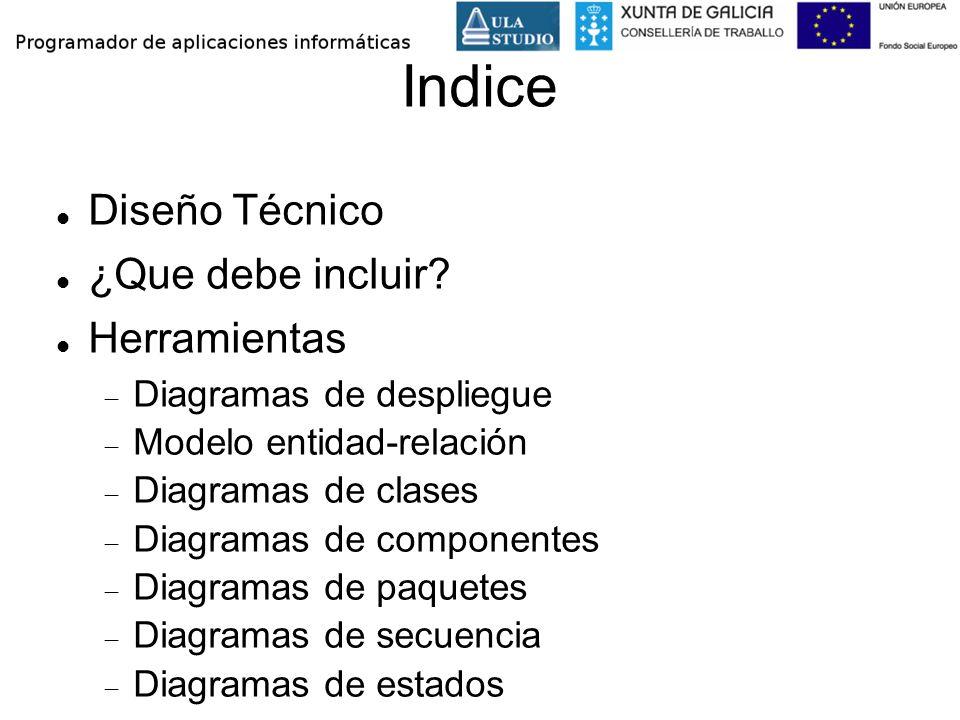 Indice Diseño Técnico ¿Que debe incluir Herramientas
