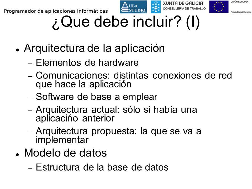 ¿Que debe incluir (I) Arquitectura de la aplicación Modelo de datos
