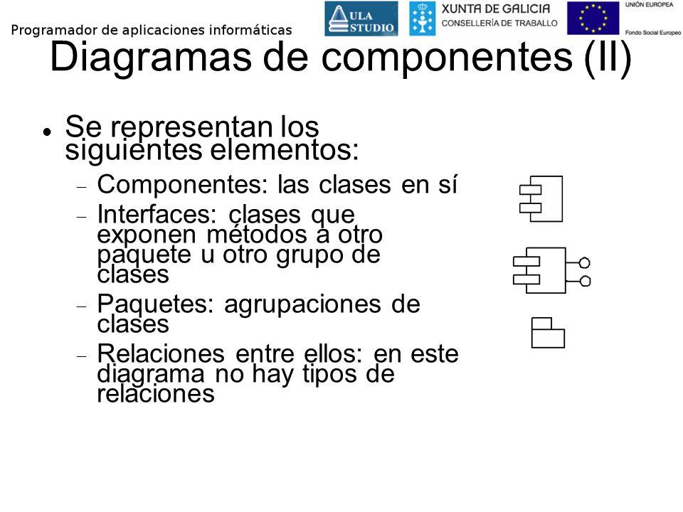 Diagramas de componentes (II)