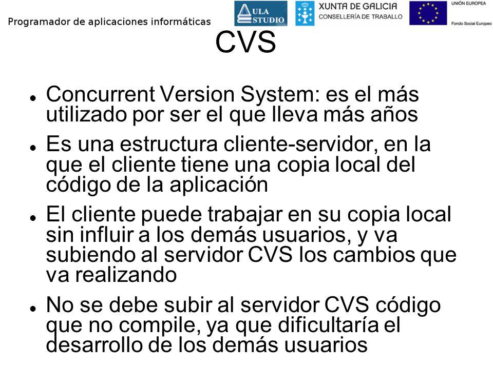 CVS Concurrent Version System: es el más utilizado por ser el que lleva más años.