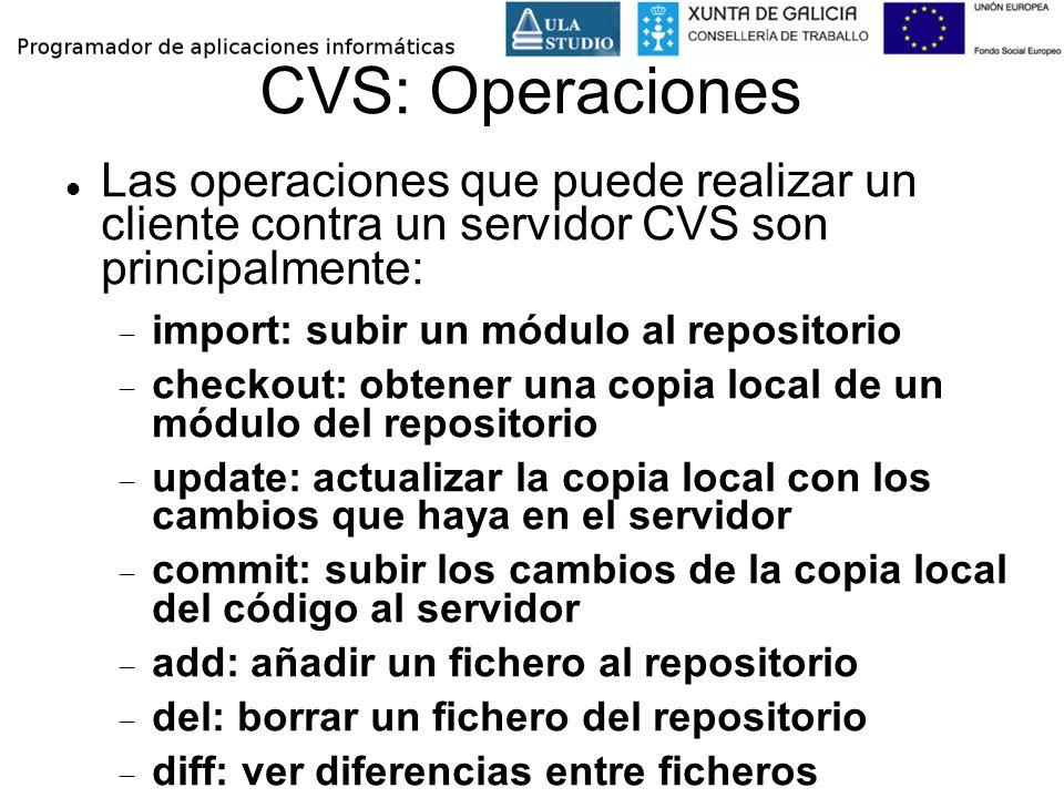 CVS: Operaciones Las operaciones que puede realizar un cliente contra un servidor CVS son principalmente: