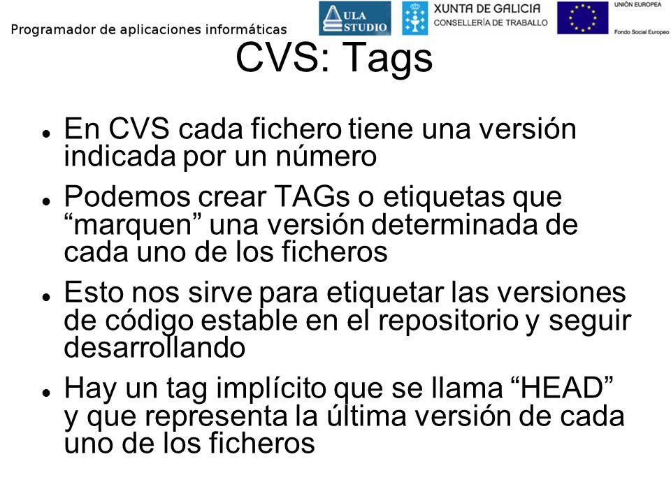 CVS: Tags En CVS cada fichero tiene una versión indicada por un número