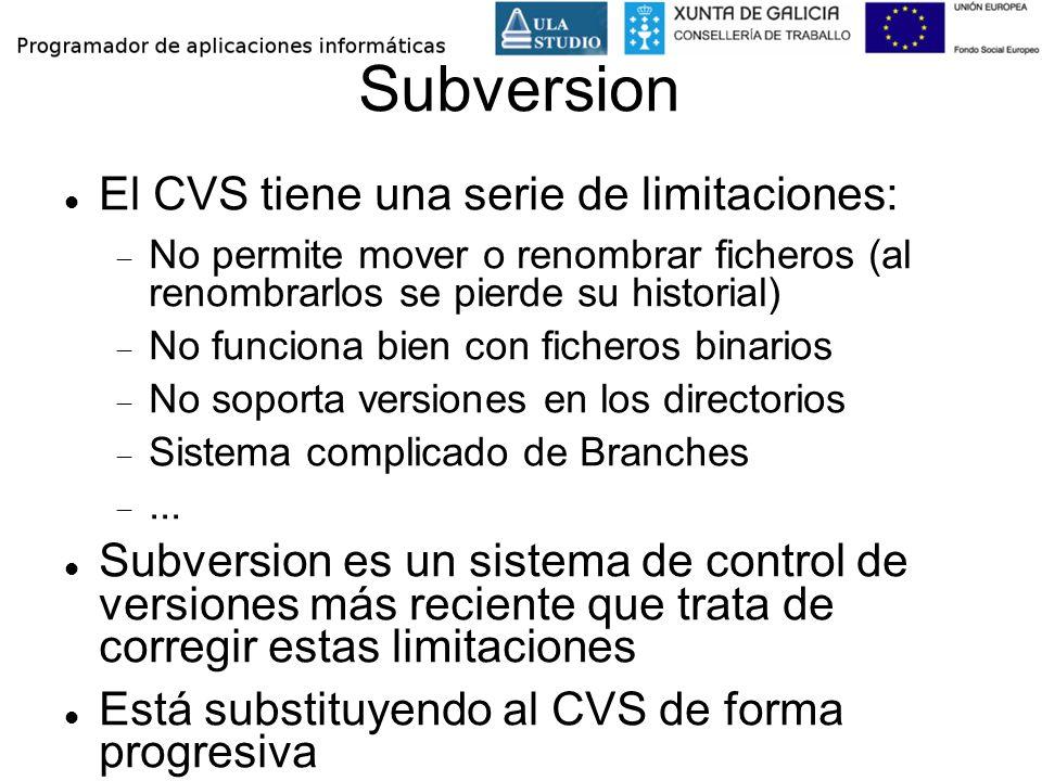 Subversion El CVS tiene una serie de limitaciones: