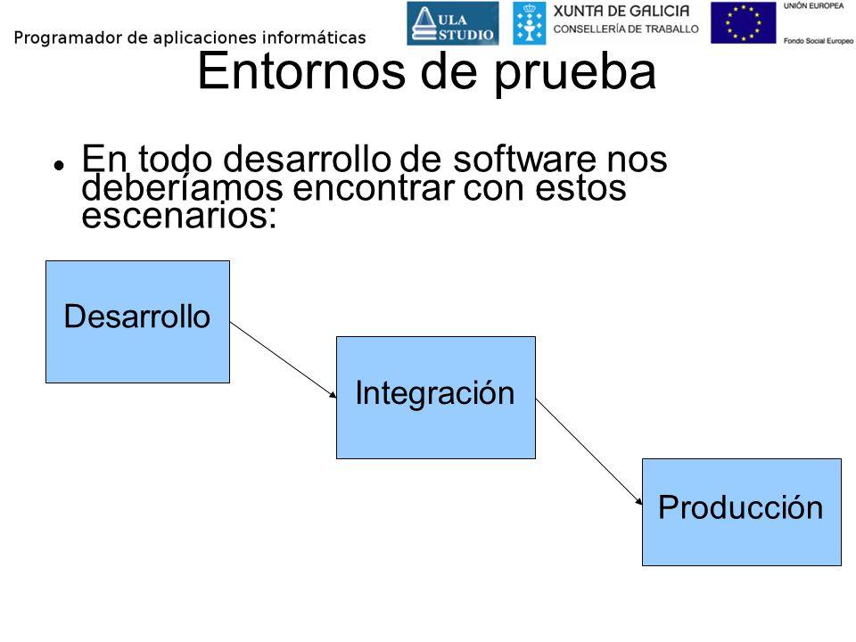 Entornos de prueba En todo desarrollo de software nos deberíamos encontrar con estos escenarios: Desarrollo.