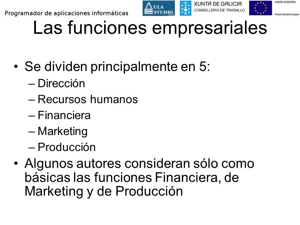 Las funciones empresariales