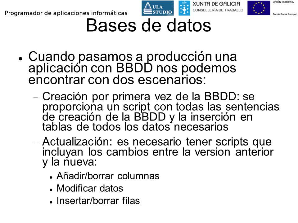 Bases de datos Cuando pasamos a producción una aplicación con BBDD nos podemos encontrar con dos escenarios: