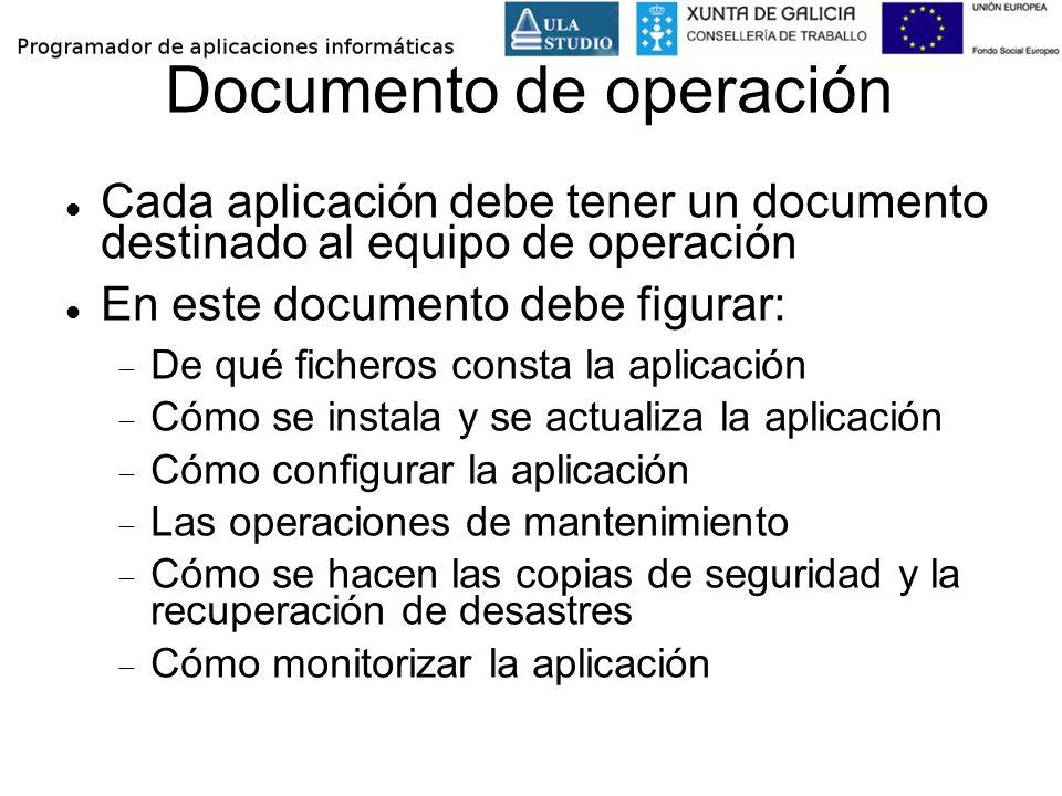 Documento de operación