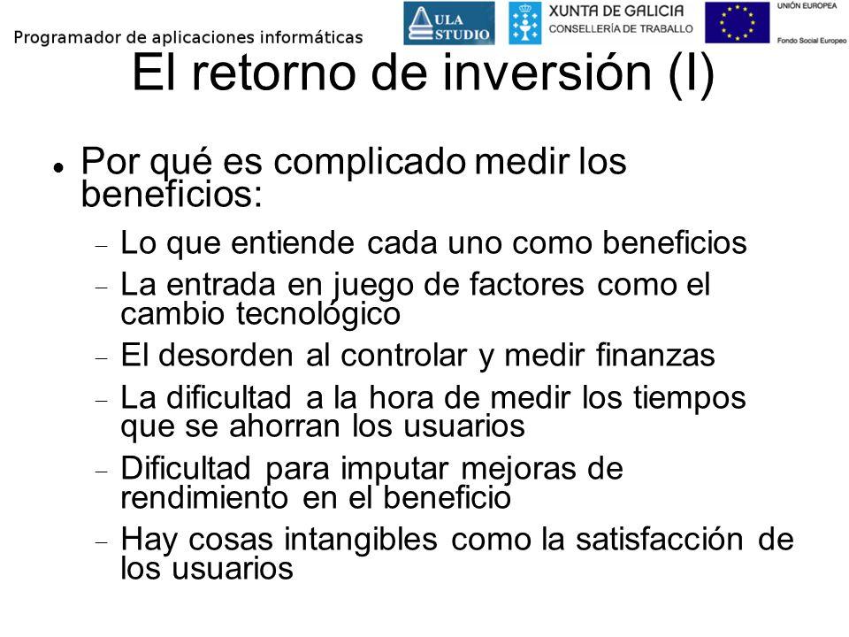 El retorno de inversión (I)