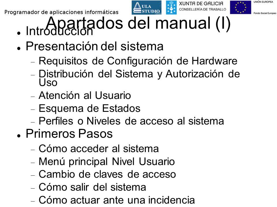 Apartados del manual (I)