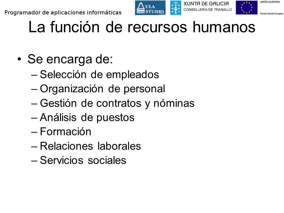 La función de recursos humanos