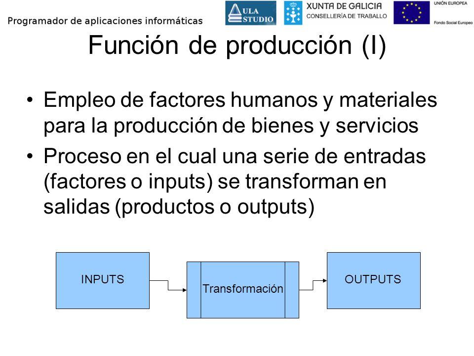 Función de producción (I)