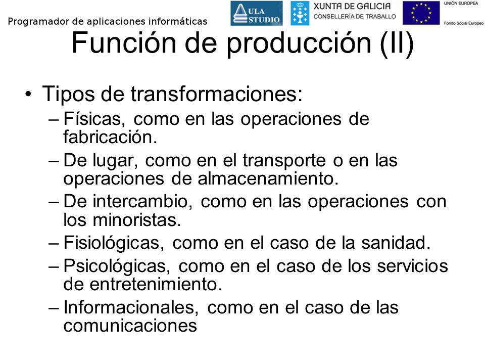Función de producción (II)