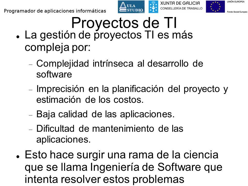 Proyectos de TI La gestión de proyectos TI es más compleja por: