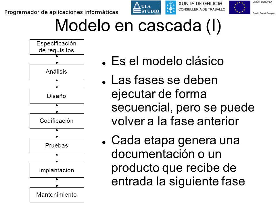 Modelo en cascada (I) Es el modelo clásico