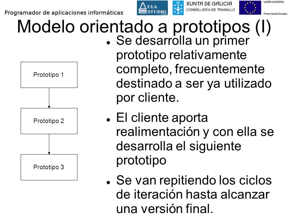 Modelo orientado a prototipos (I)