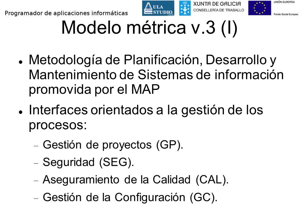 Modelo métrica v.3 (I) Metodología de Planificación, Desarrollo y Mantenimiento de Sistemas de información promovida por el MAP.