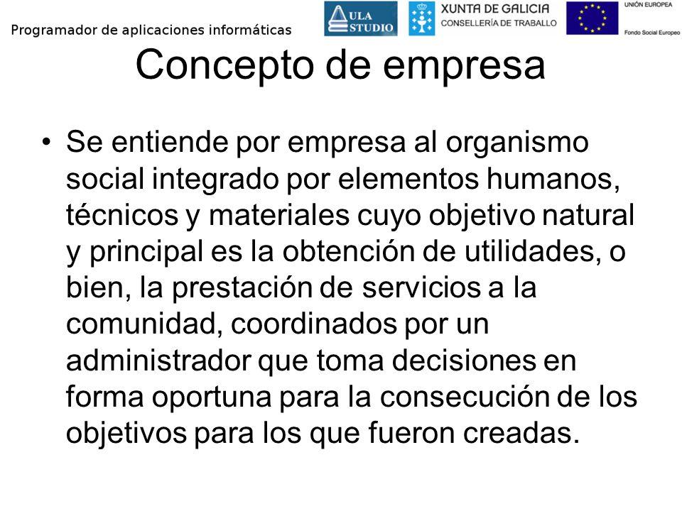 Concepto de empresa