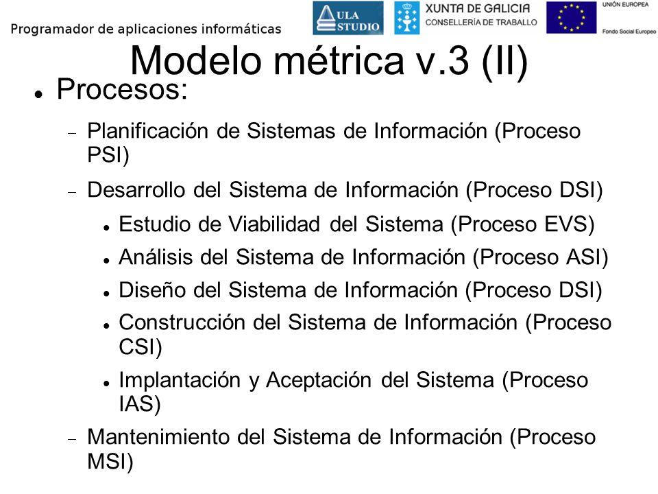 Modelo métrica v.3 (II) Procesos:
