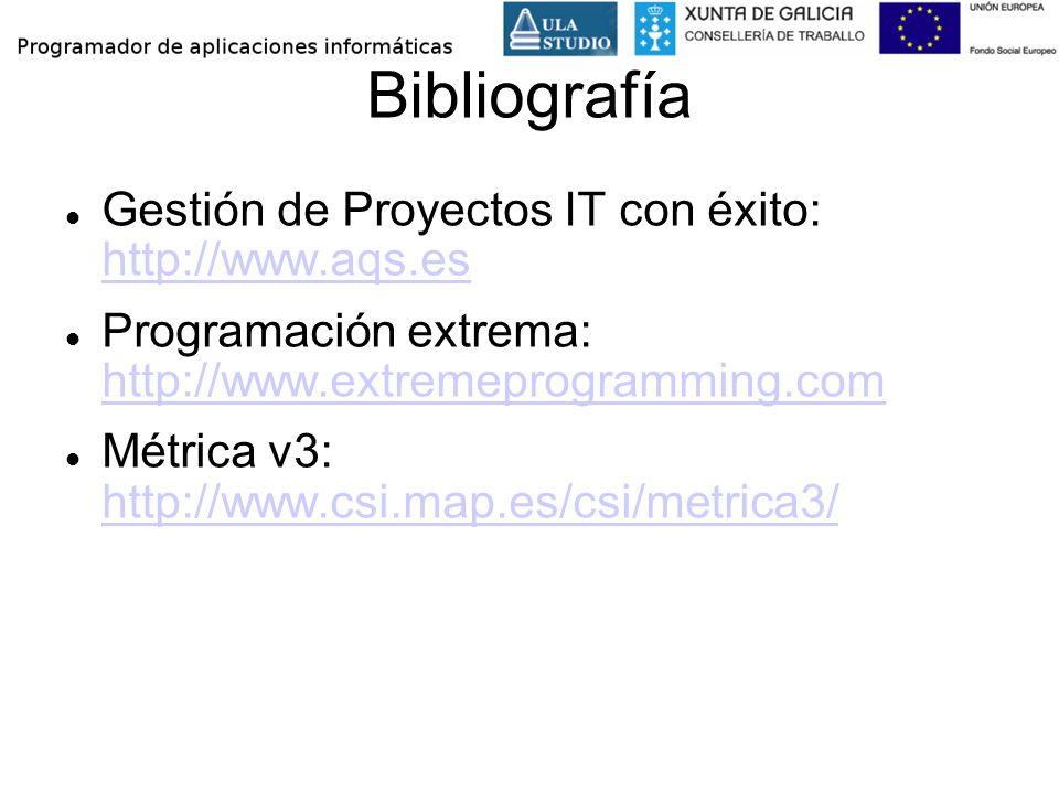 Bibliografía Gestión de Proyectos IT con éxito: http://www.aqs.es
