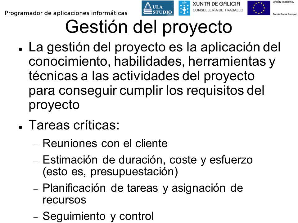 Gestión del proyecto