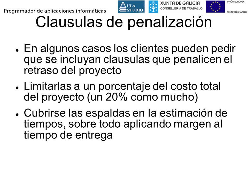 Clausulas de penalización