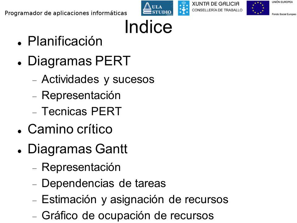 Indice Planificación Diagramas PERT Camino crítico Diagramas Gantt