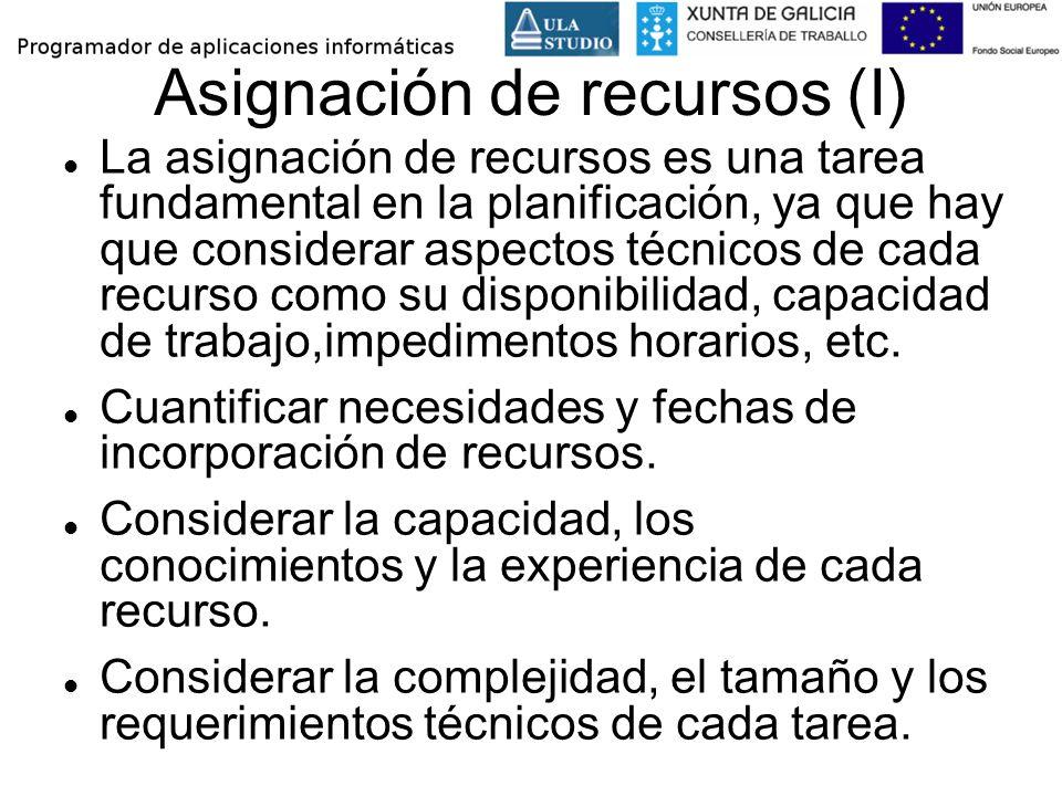 Asignación de recursos (I)