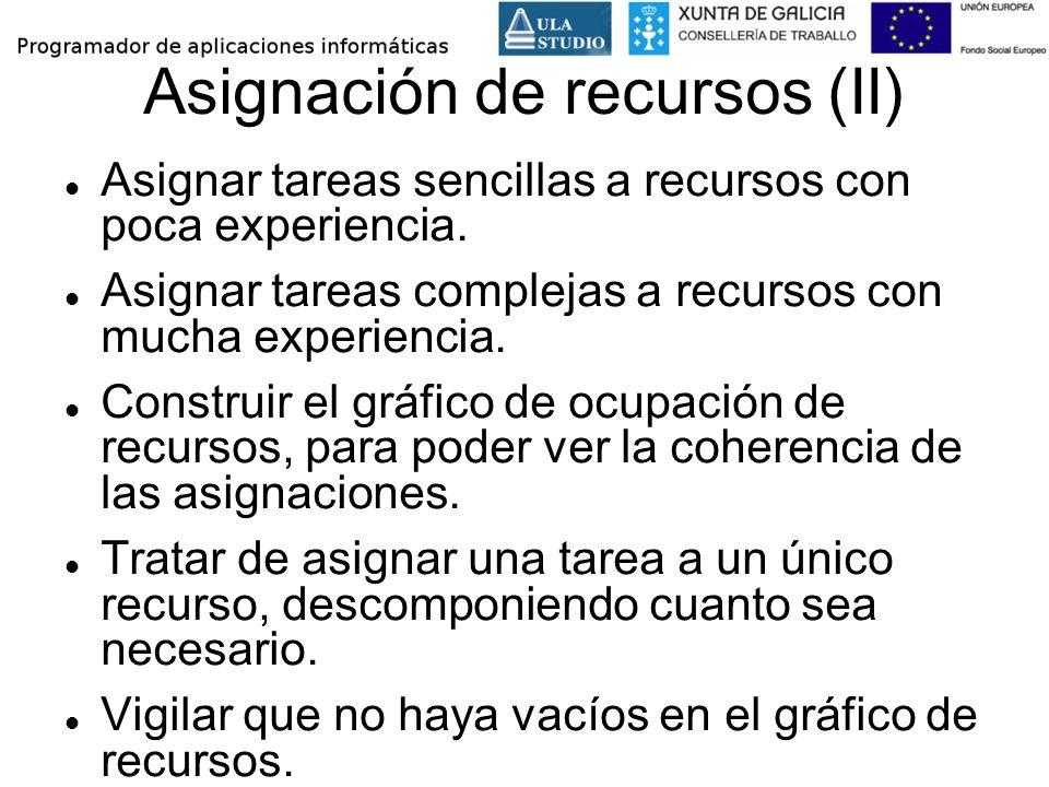 Asignación de recursos (II)