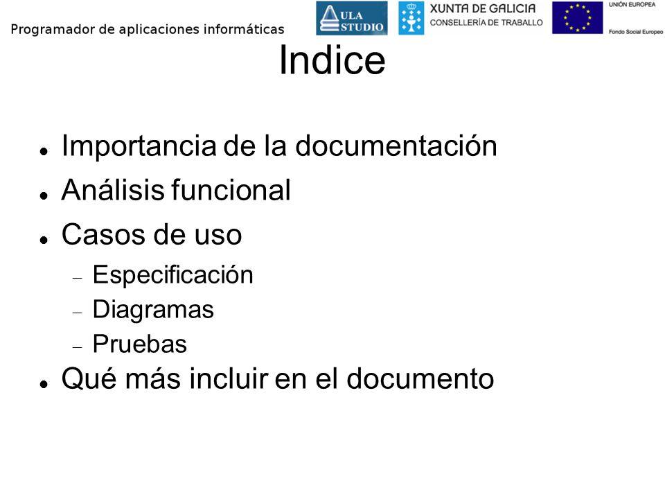 Indice Importancia de la documentación Análisis funcional Casos de uso