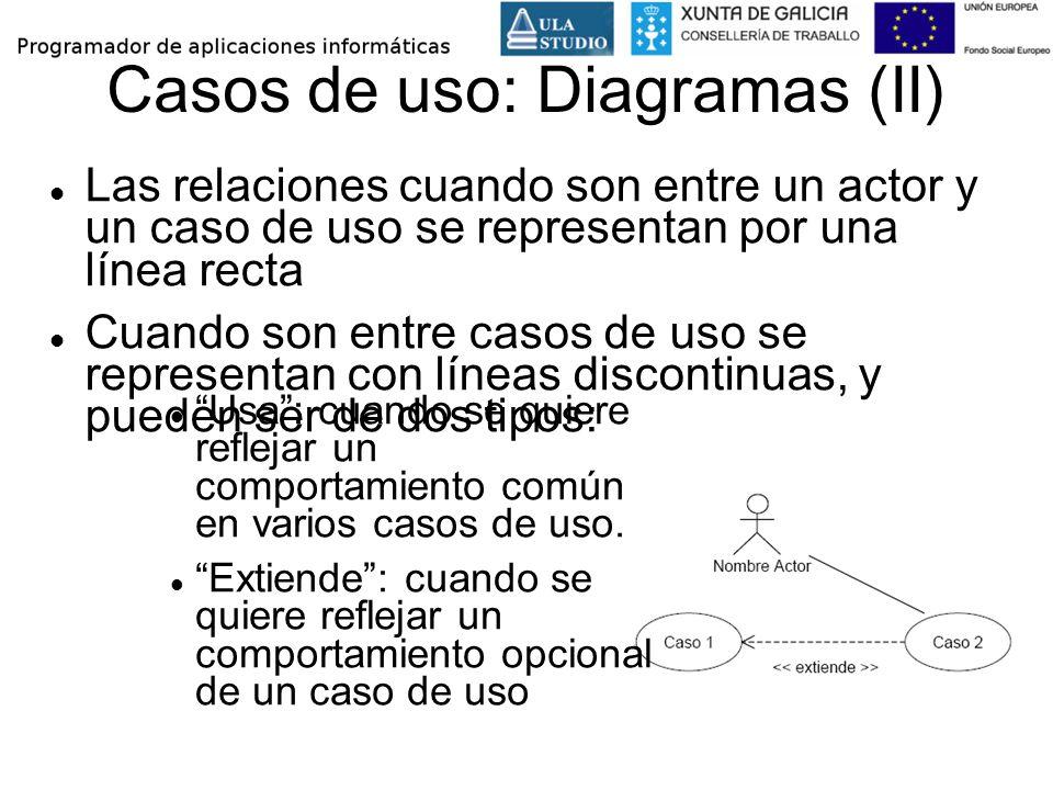 Casos de uso: Diagramas (II)