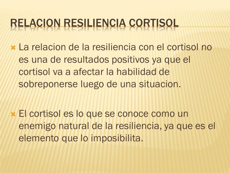 Relacion Resiliencia Cortisol