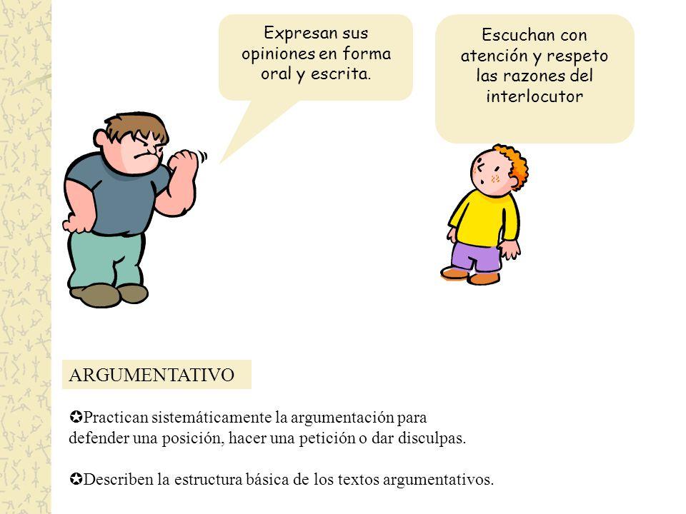 ARGUMENTATIVO Expresan sus opiniones en forma oral y escrita.