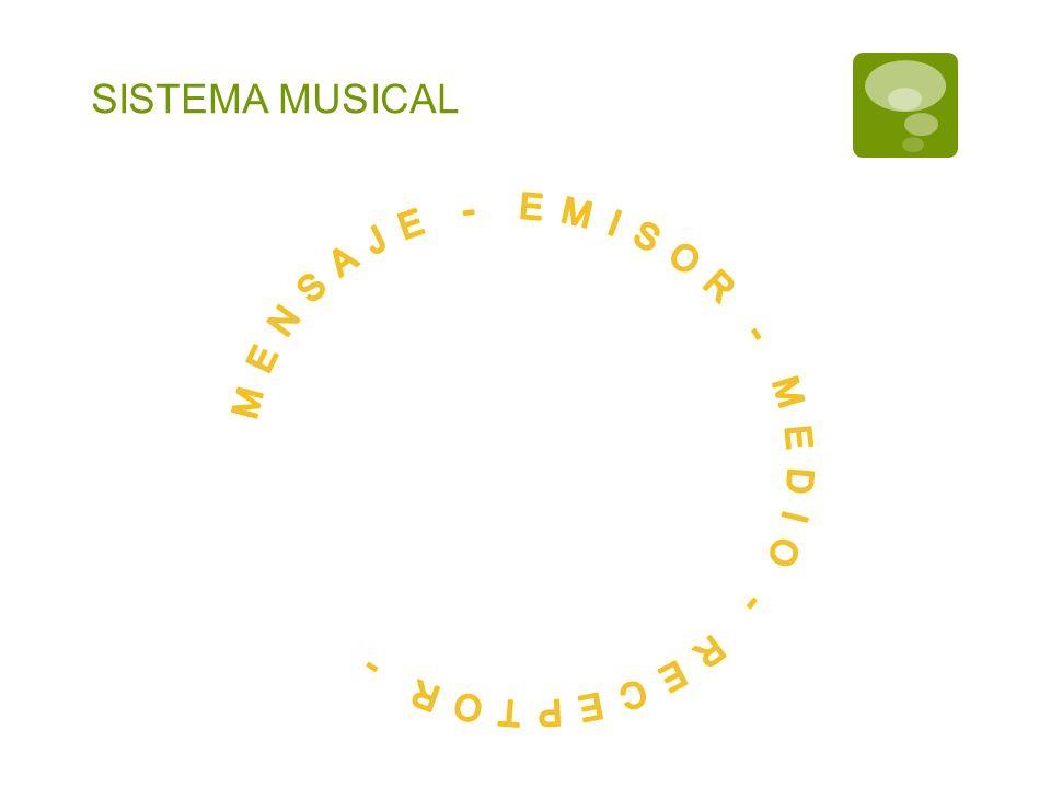 SISTEMA MUSICAL MENSAJE - EMISOR - MEDIO - RECEPTOR -