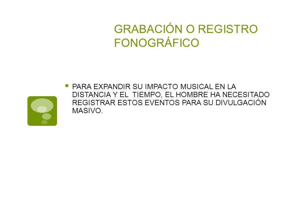 GRABACIÓN O REGISTRO FONOGRÁFICO