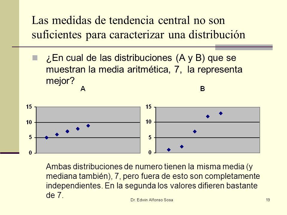Las medidas de tendencia central no son suficientes para caracterizar una distribución