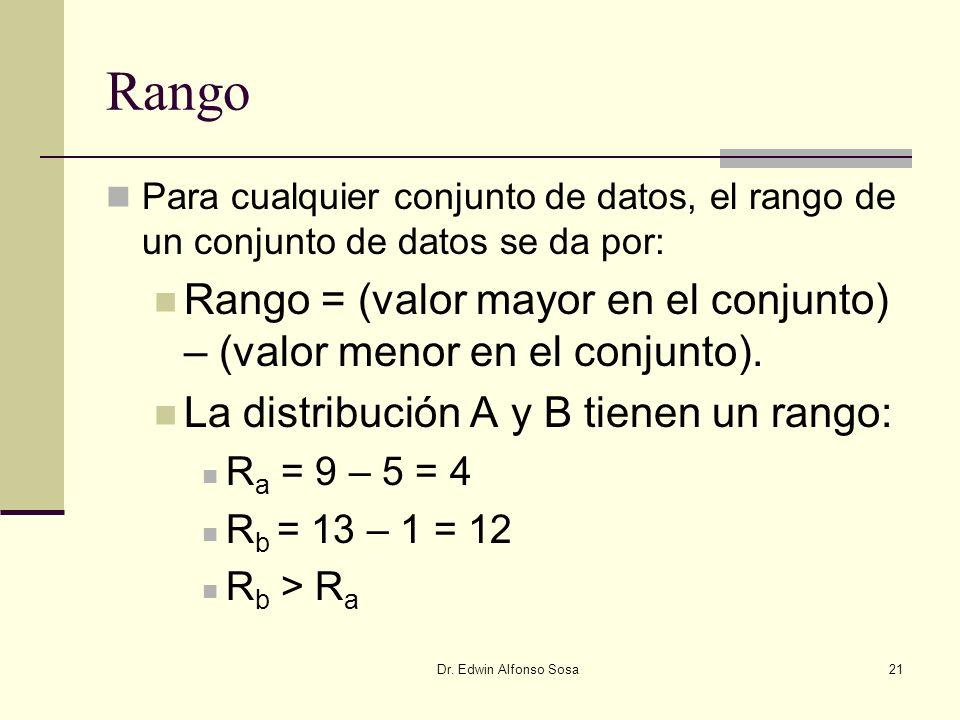 Rango Para cualquier conjunto de datos, el rango de un conjunto de datos se da por: