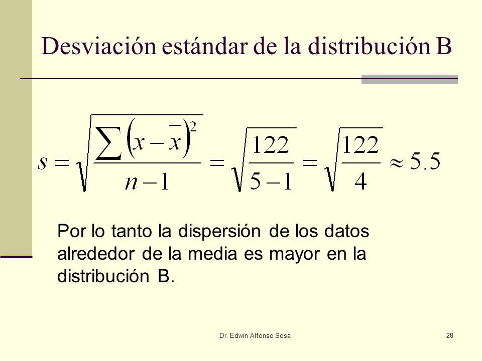 Desviación estándar de la distribución B